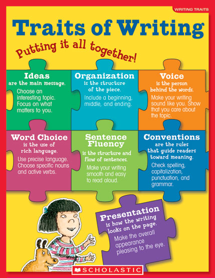 6 plus 1 writing traits Six traits writing rubric 6 exemplary 5 strong 4 proficient 3 developing 2 emerging 1 beginning ideas & content clear, focused, main theme supporting details.